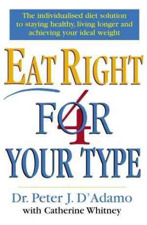 Eat Right 4 Yo...